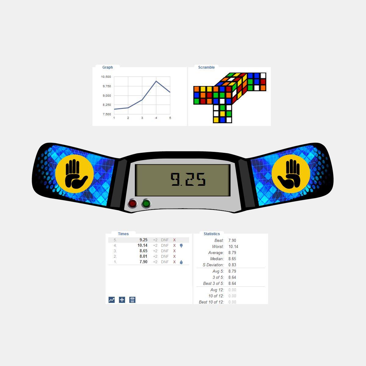 CubeTimer - Online Rubik's Cube Timer by Ruwix
