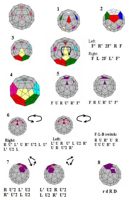17 INFO HOW TO SOLVE 5X5X5 RUBIK'S CUBE PDF PDF DOC