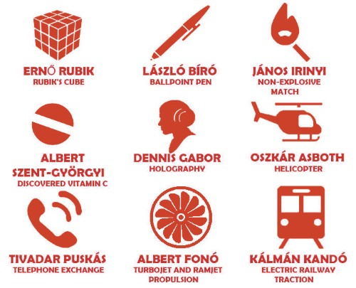 hungarian inventions discoveries