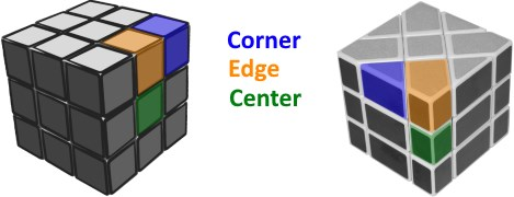 fisher cube compared