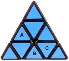 pieces of the Master Pyraminx