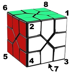 redi cube notation