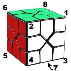 redi cube notation