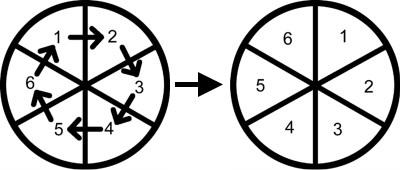 rubiks ufo notation