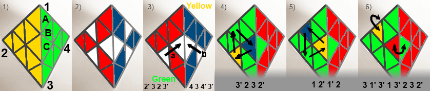 pyraminx solution triangle rubiks Pyraminx