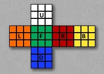 Rubik's Cube Color Schemes - Western and Japanese