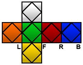 Skewb puzzle Scrambler