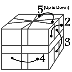 solution algorithm 1 Square 1